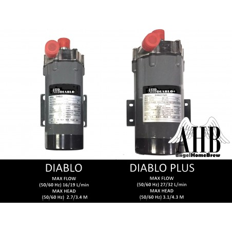 AHB Diablo Plus Homebrew Pump