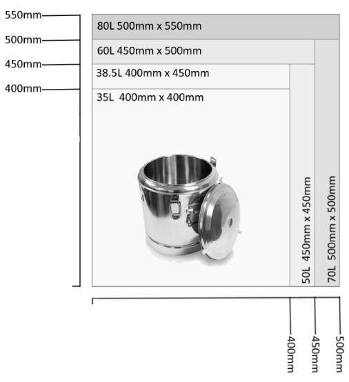 Stockpot and Thermos Pot Sizes